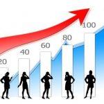 Keuntungan Les Privat Ekonomi Akuntansi SMA yang Perlu Anda Tahu